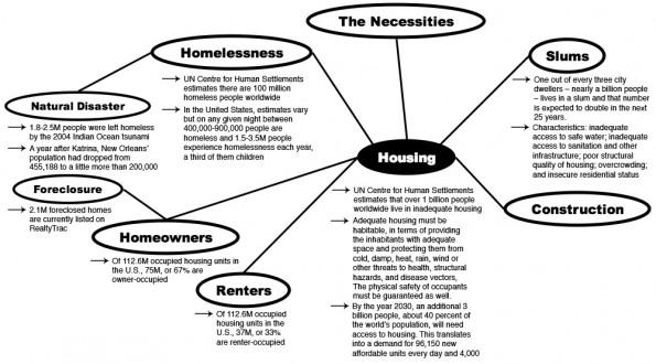 Housing_Map_v0.4