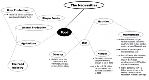 00132-Food-map
