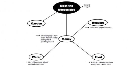 00081-Necessities-map