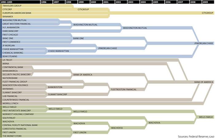 big-bank-theory-chart-small