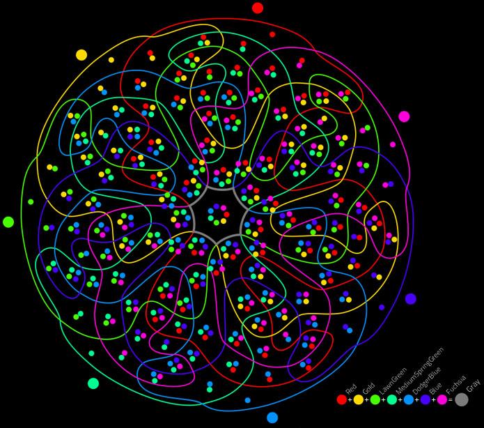 complexity for complexity u2019s sake  u2013 ape con myth