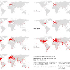 The Who's When & Where of People with a Page on Wikipedia