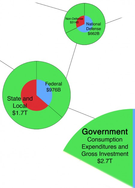 GDP_Gov1_shot