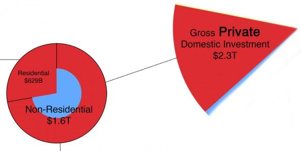 GDP_Priv1_shot