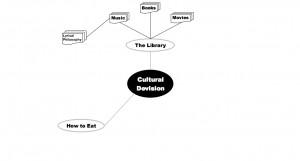 00037-CultureDev-map