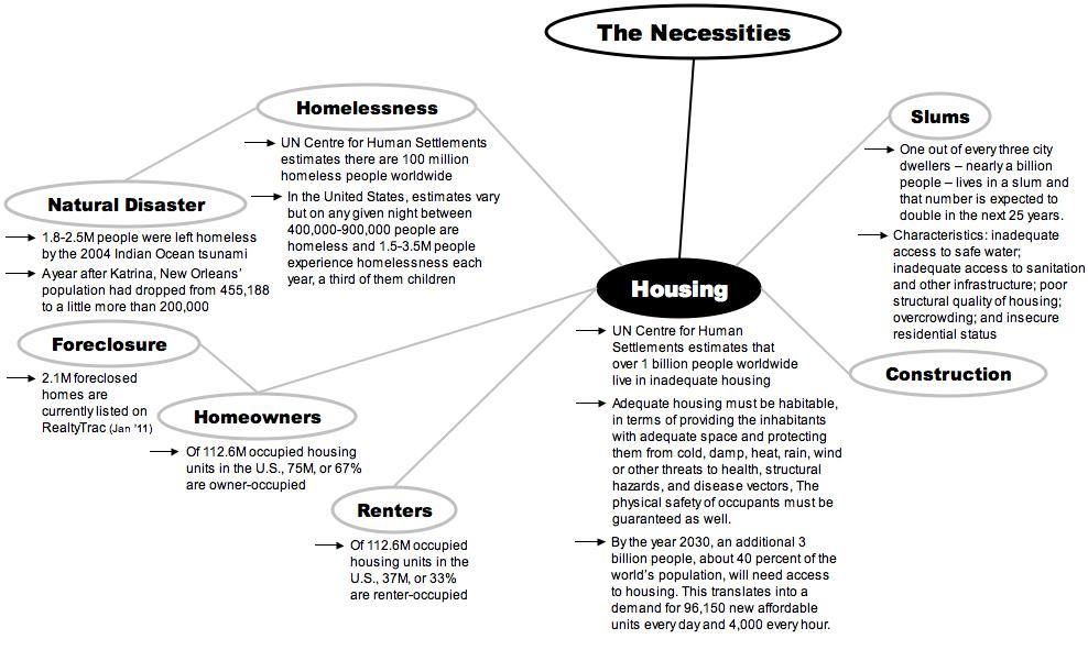 00148-Housing-map